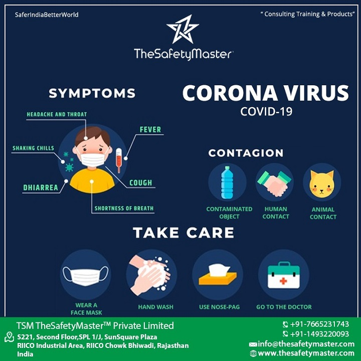 ALL YOU NEED TO KNOW ABOUT CORONAVIRUS